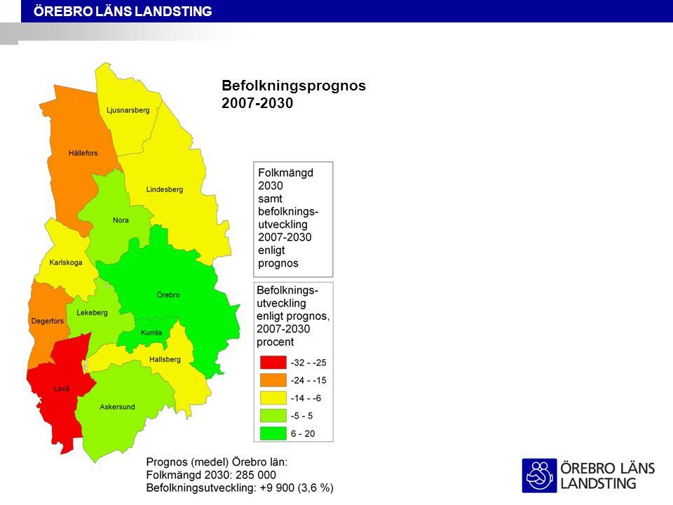 ÖREBRO LÄNS LANDSTING Befolkningsprognos 2007-2030
