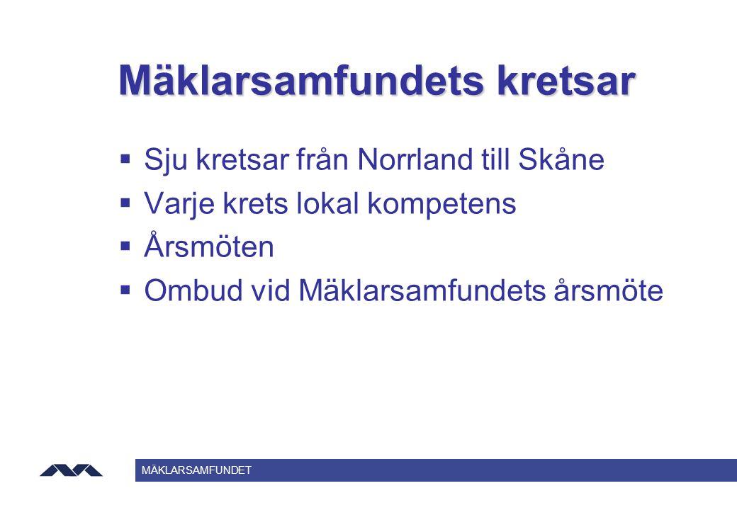MÄKLARSAMFUNDET Mäklarsamfundets kretsar  Sju kretsar från Norrland till Skåne  Varje krets lokal kompetens  Årsmöten  Ombud vid Mäklarsamfundets