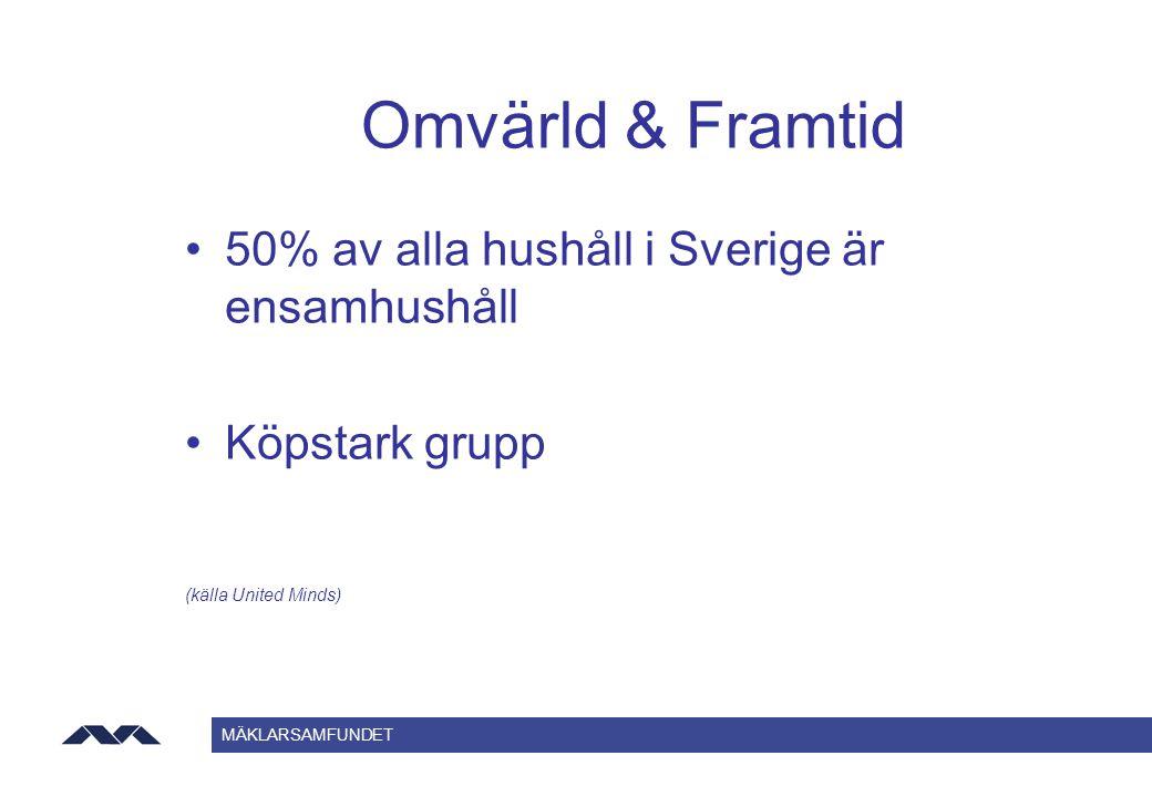 MÄKLARSAMFUNDET Omvärld & Framtid 50% av alla hushåll i Sverige är ensamhushåll Köpstark grupp (källa United Minds)