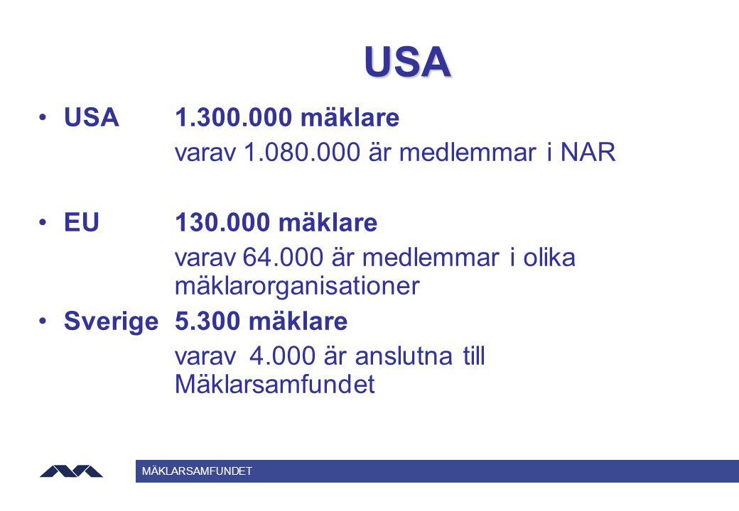 MÄKLARSAMFUNDET USA1.300.000 mäklare varav1.080.000 är medlemmar i NAR EU130.000 mäklare varav64.000 är medlemmar i olika mäklarorganisationer Sverige