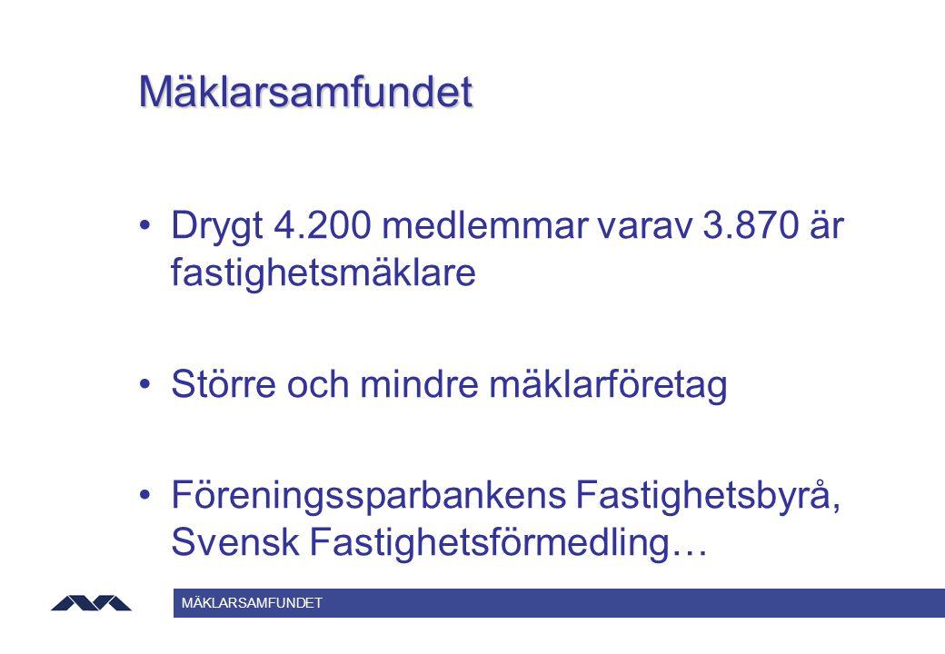 MÄKLARSAMFUNDET Mäklarsamfundet Drygt 4.200 medlemmar varav 3.870 är fastighetsmäklare Större och mindre mäklarföretag Föreningssparbankens Fastighets