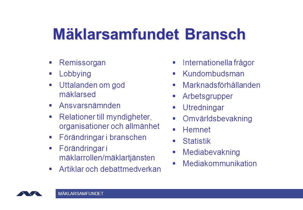 MÄKLARSAMFUNDET Mäklarsamfundet Bransch  Remissorgan  Lobbying  Uttalanden om god mäklarsed  Ansvarsnämnden  Relationer till myndigheter, organis