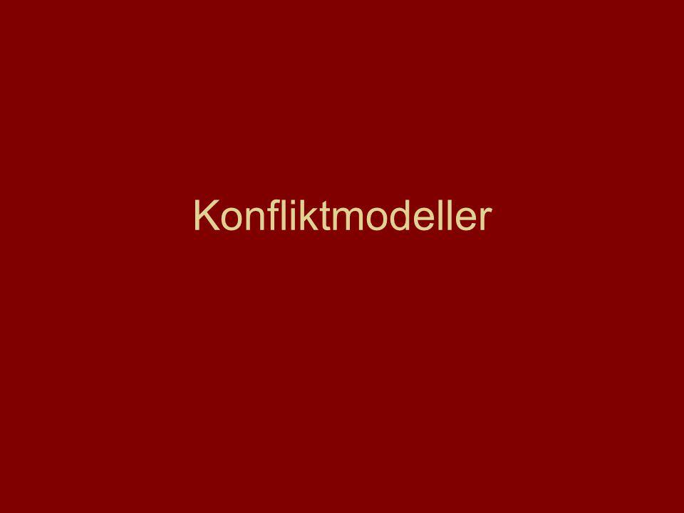 Konfliktmodeller