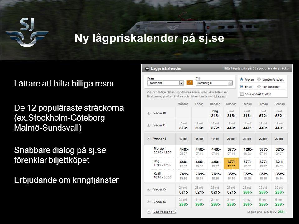 Ny lågpriskalender på sj.se Lättare att hitta billiga resor De 12 populäraste sträckorna (ex.Stockholm-Göteborg Malmö-Sundsvall) Snabbare dialog på sj.se förenklar biljettköpet Erbjudande om kringtjänster