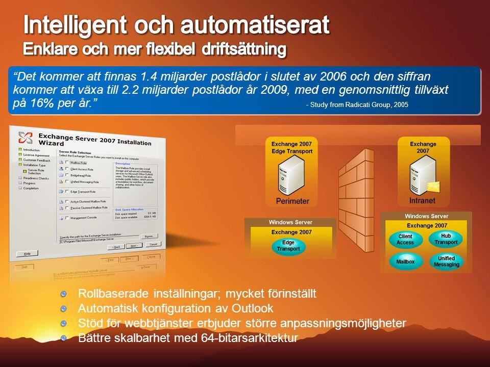 Rollbaserade inställningar; mycket förinställt Automatisk konfiguration av Outlook Stöd för webbtjänster erbjuder större anpassningsmöjligheter Bättre skalbarhet med 64-bitarsarkitektur Det kommer att finnas 1.4 miljarder postlådor i slutet av 2006 och den siffran kommer att växa till 2.2 miljarder postlådor år 2009, med en genomsnittlig tillväxt på 16% per år. - Study from Radicati Group, 2005