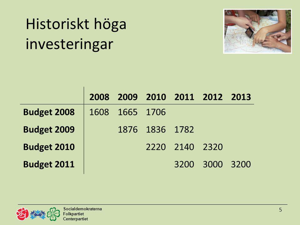 Socialdemokraterna Folkpartiet Centerpartiet Hälso- och sjukvårdsnämndAndel (%)Mkr 2011Mkr 06 - 11 HSN norra Bohuslän5,2 5,9- 41,1 HSN Dalsland3,2- 4,1 39,2 HSN Trestad10,2 13,0- 93,0 HSN mellersta Bohuslän7,2- 1,2 104,9 HSN Göteborg centrum-väster13,8- 25,7 51,5 HSN Mittenälvsborg5,8 14,8 36,5 HSN södra Bohuslän7,5 6,2- 7,7 HSN Sjuhäradsbygden12,2 12,0- 46,0 HSN västra Skaraborg8,5 1,2- 2,9 HSN östra Skaraborg8,8- 7,5- 22,5 HSN Göteborg Hisingen8,4- 4,4 32,0 HSN nord-östra Göteborg9,4- 10,2- 50,7 Resursfördelning