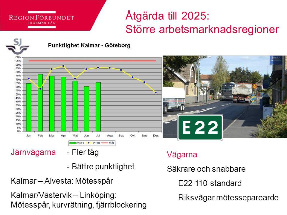 Åtgärda till 2025: Mer gods på järnväg och båt CARGOTO Avveckla stinsen Fjärrblockera järnvägsnätet i östra Småland för bättre transporter till hamnar och industrier