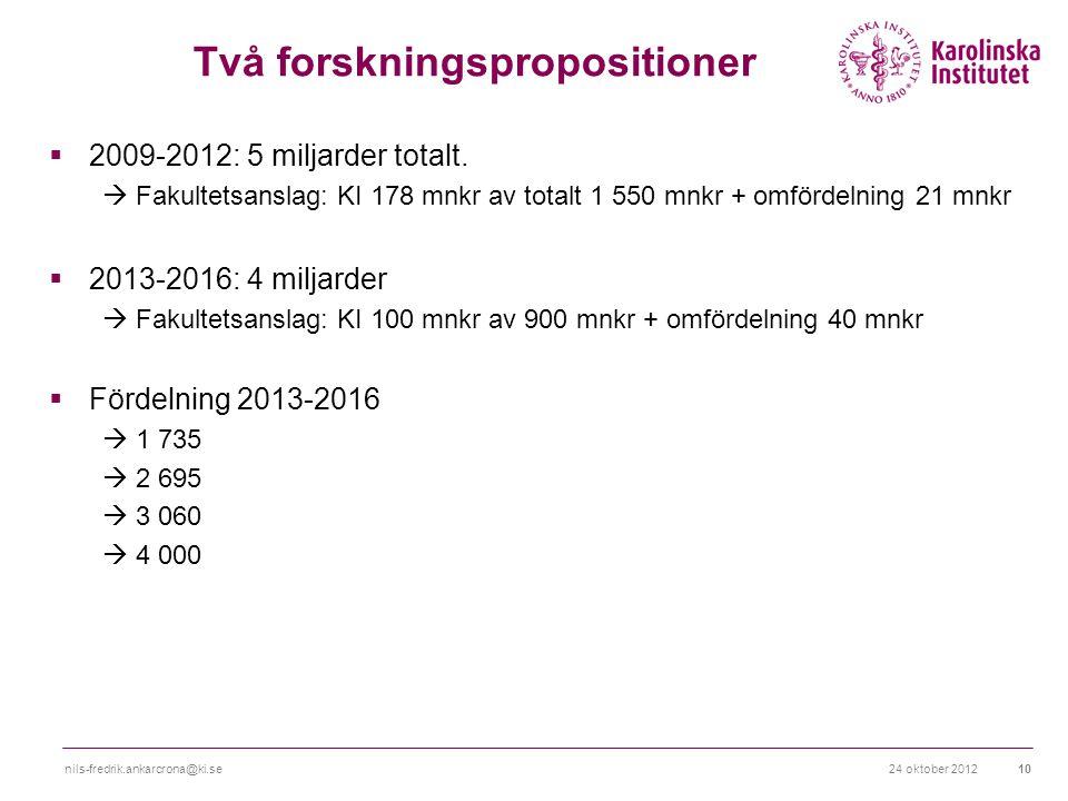 Två forskningspropositioner  2009-2012: 5 miljarder totalt.  Fakultetsanslag: KI 178 mnkr av totalt 1 550 mnkr + omfördelning 21 mnkr  2013-2016: 4