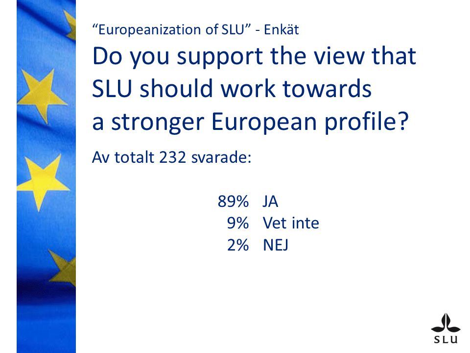 Europeanization of SLU - Enkät Do you support the view that SLU should work towards a stronger European profile.