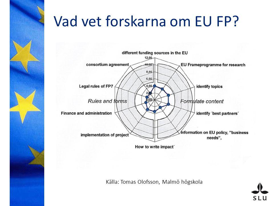 Vad vet forskarna om EU FP Källa: Tomas Olofsson, Malmö högskola