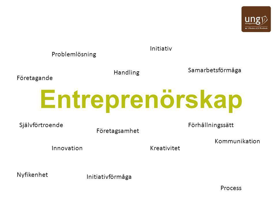 Entreprenörskap InnovationKreativitet Problemlösning Samarbetsförmåga Kommunikation Initiativförmåga Självförtroende Företagande Företagsamhet Handlin