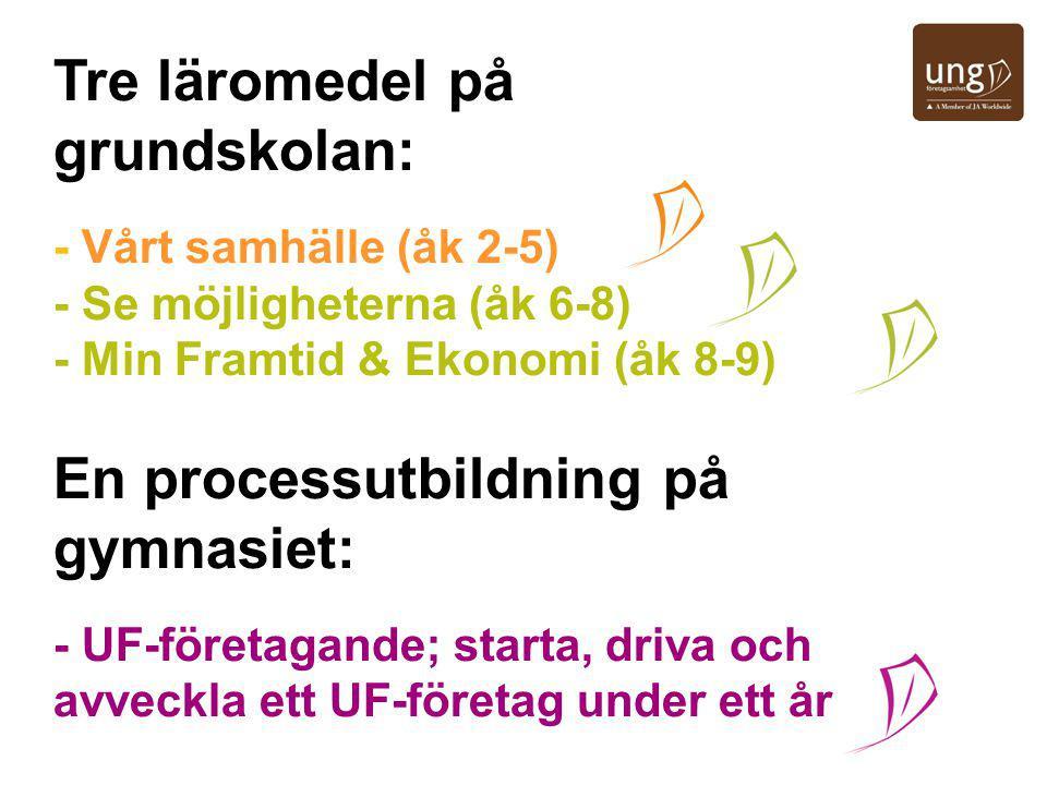Tre läromedel på grundskolan: d - Vårt samhälle (åk 2-5) - Se möjligheterna (åk 6-8) - Min Framtid & Ekonomi (åk 8-9) En processutbildning på gymnasie