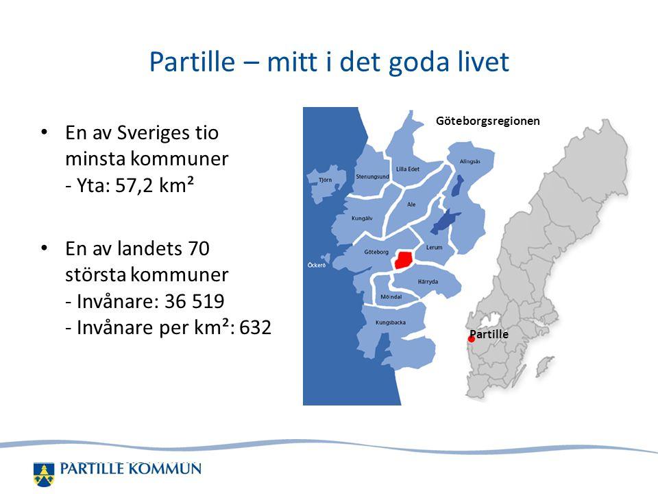 Partille – mitt i det goda livet En av Sveriges tio minsta kommuner - Yta: 57,2 km² En av landets 70 största kommuner - Invånare: 36 519 - Invånare pe