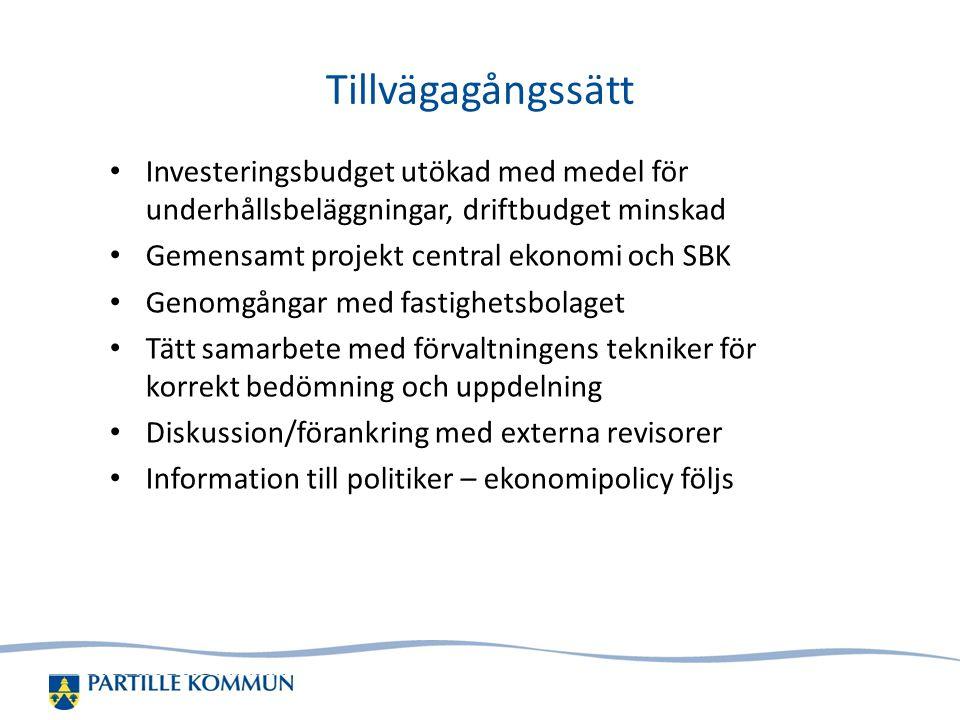 Tillvägagångssätt Investeringsbudget utökad med medel för underhållsbeläggningar, driftbudget minskad Gemensamt projekt central ekonomi och SBK Genomg