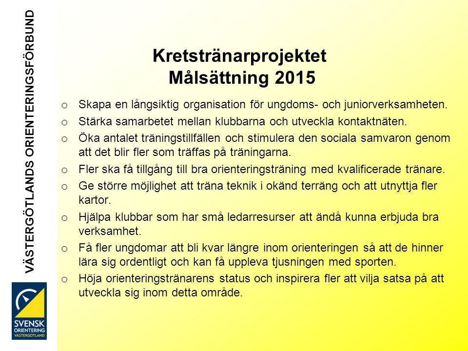 Kretstränarprojektet Målsättning 2015 o Skapa en långsiktig organisation för ungdoms- och juniorverksamheten.