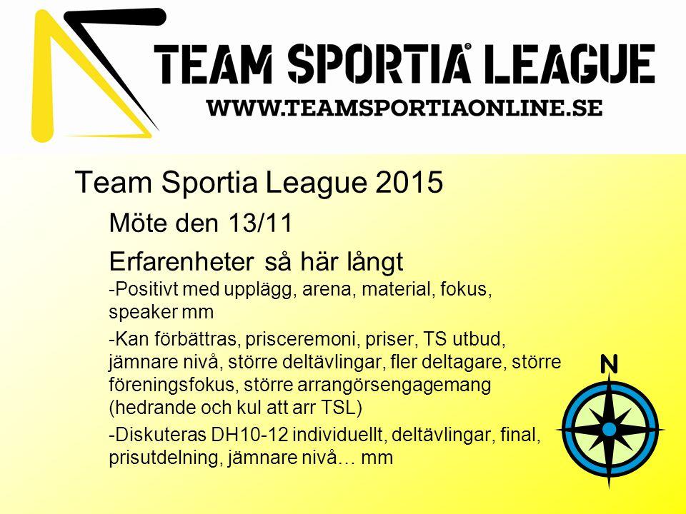 Team Sportia League 2015 Möte den 13/11 Erfarenheter så här långt -Positivt med upplägg, arena, material, fokus, speaker mm -Kan förbättras, prisceremoni, priser, TS utbud, jämnare nivå, större deltävlingar, fler deltagare, större föreningsfokus, större arrangörsengagemang (hedrande och kul att arr TSL) -Diskuteras DH10-12 individuellt, deltävlingar, final, prisutdelning, jämnare nivå… mm