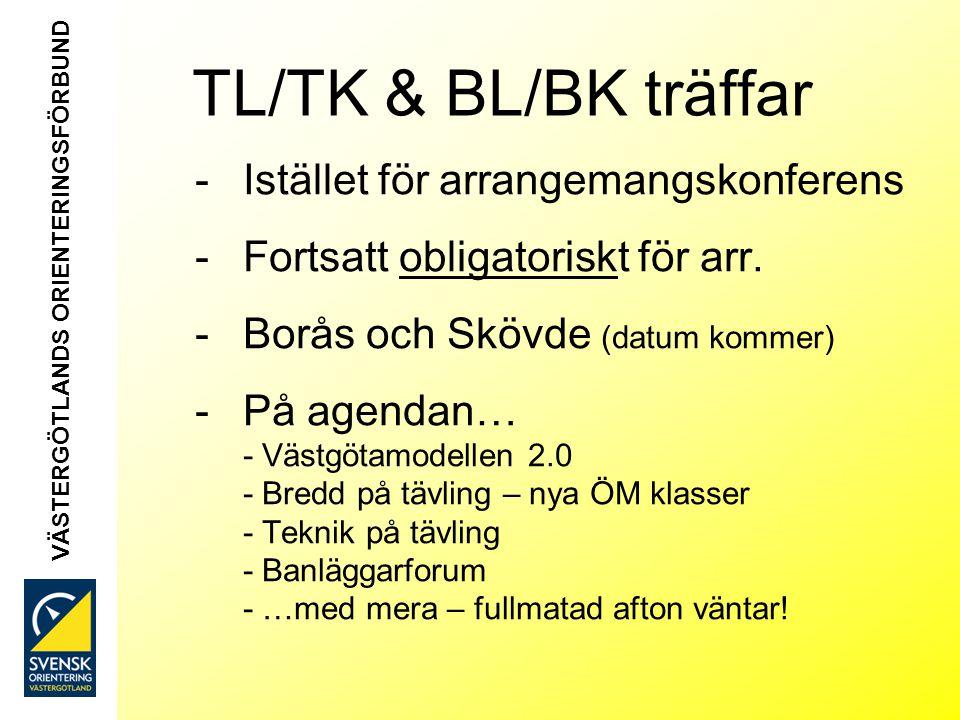 TL/TK & BL/BK träffar -Istället för arrangemangskonferens -Fortsatt obligatoriskt för arr.