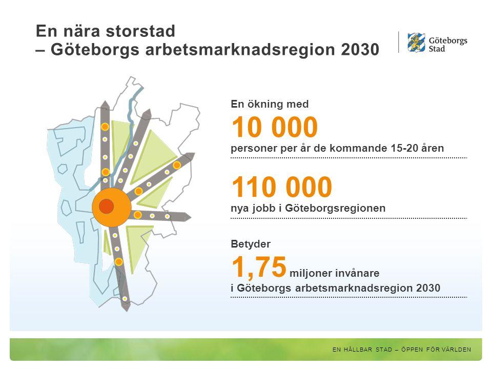 Göteborgs arbetsmarknadsregion – möjlig utveckling EN HÅLLBAR STAD – ÖPPEN FÖR VÄRLDEN Göteborg 1,1 miljoner invånare 2010 Göteborg 1,75 miljoner invånare inklusive Borås, Trollhättan och Uddevalla 2030 Källa: GR, Hållbar tillväxt