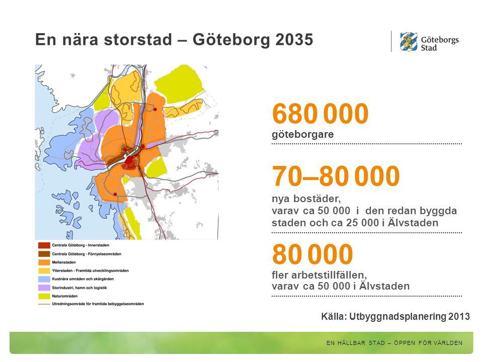 En nära storstad – Göteborg 2035 EN HÅLLBAR STAD – ÖPPEN FÖR VÄRLDEN 80 000 fler arbetstillfällen, varav ca 50 000 i Älvstaden 70–80 000 nya bostäder,
