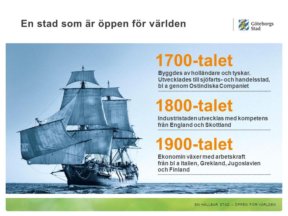 En stad som är öppen för världen EN HÅLLBAR STAD – ÖPPEN FÖR VÄRLDEN 1700-talet Byggdes av holländare och tyskar. Utvecklades till sjöfarts- och hande