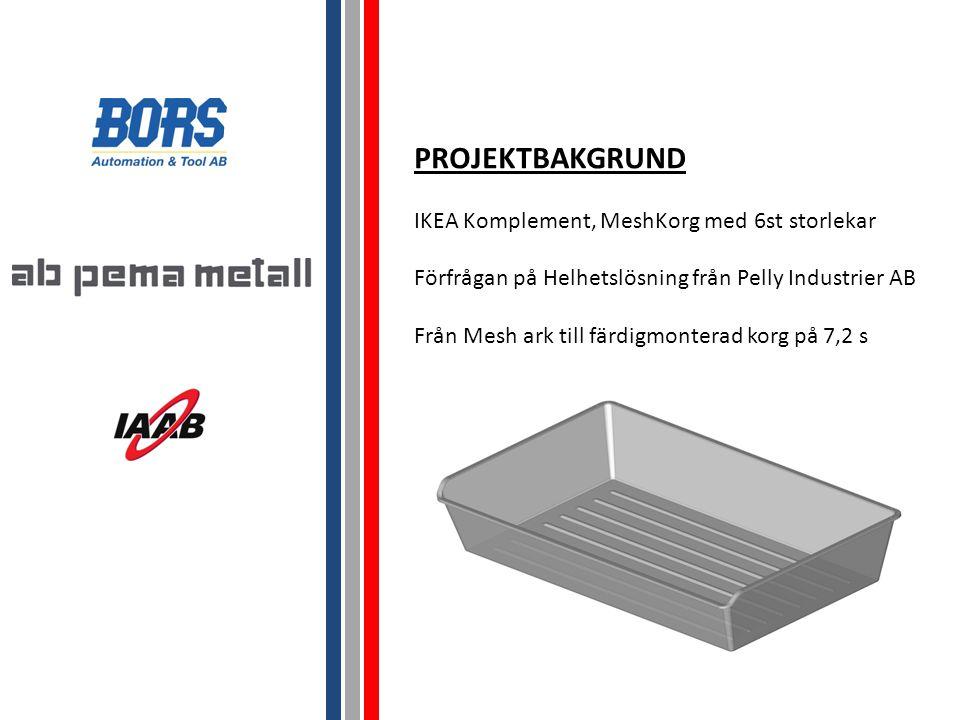 PROJEKTBAKGRUND IKEA Komplement, MeshKorg med 6st storlekar Förfrågan på Helhetslösning från Pelly Industrier AB Från Mesh ark till färdigmonterad korg på 7,2 s
