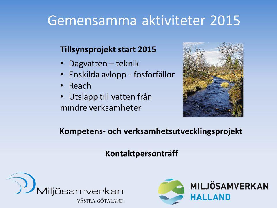 Gemensamma aktiviteter 2015 Tillsynsprojekt start 2015 Dagvatten – teknik Enskilda avlopp - fosforfällor Reach Utsläpp till vatten från mindre verksam