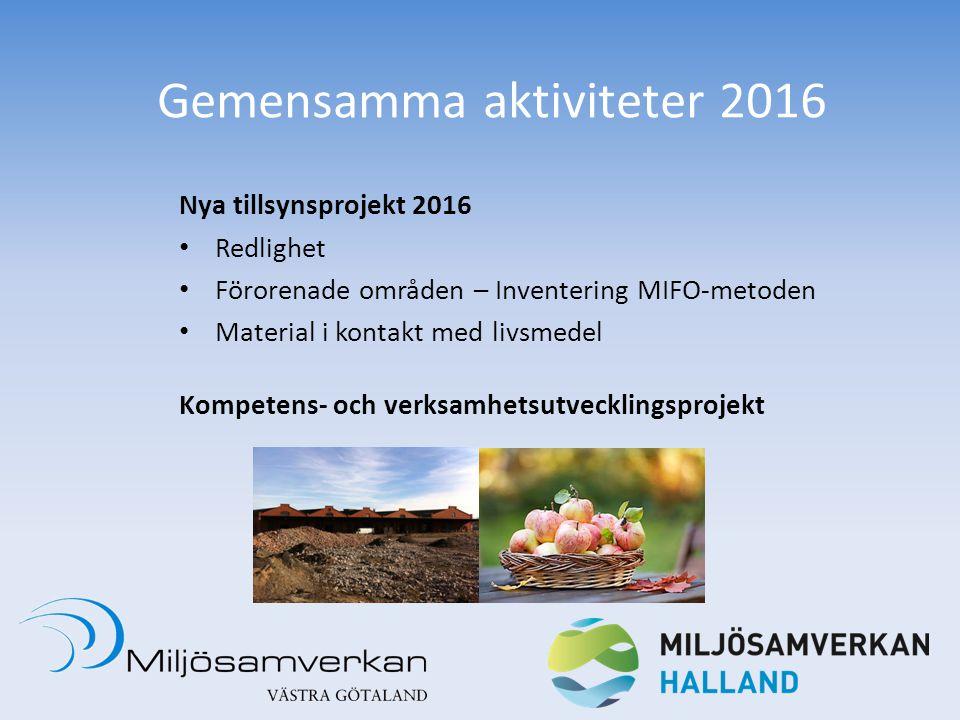 Gemensamma aktiviteter 2016 Nya tillsynsprojekt 2016 Redlighet Förorenade områden – Inventering MIFO-metoden Material i kontakt med livsmedel Kompeten