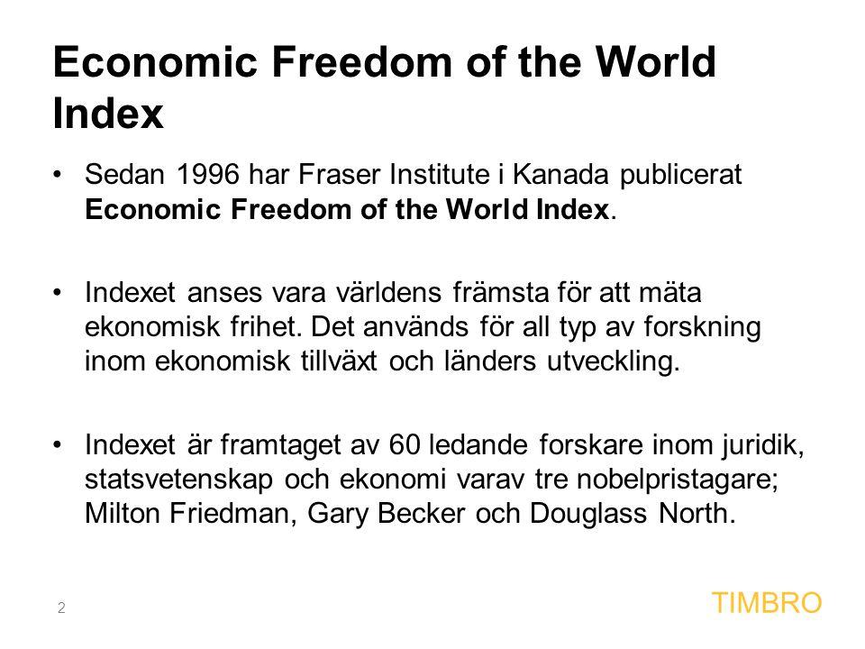 2 TIMBRO Economic Freedom of the World Index Sedan 1996 har Fraser Institute i Kanada publicerat Economic Freedom of the World Index. Indexet anses va