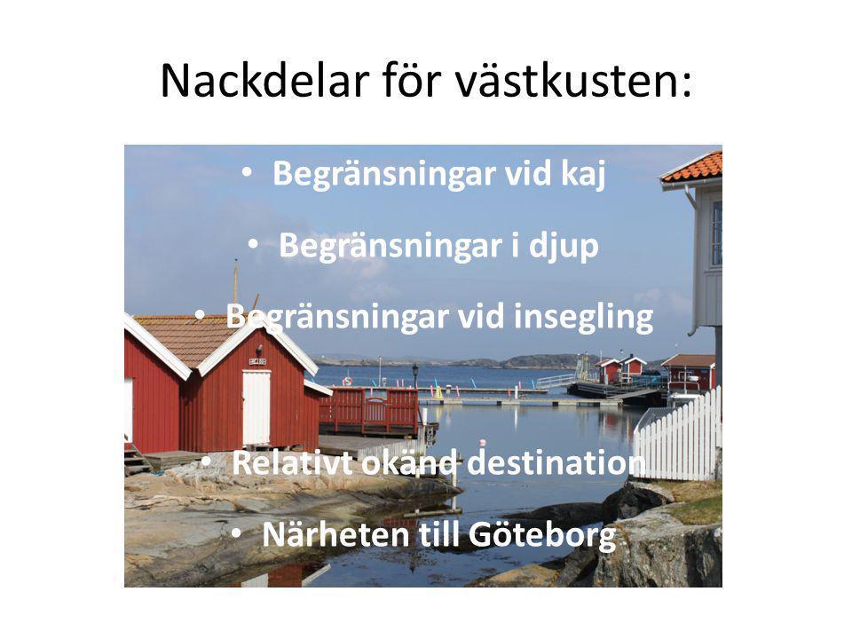 Nackdelar för västkusten: Begränsningar vid kaj Begränsningar i djup Begränsningar vid insegling Relativt okänd destination Närheten till Göteborg