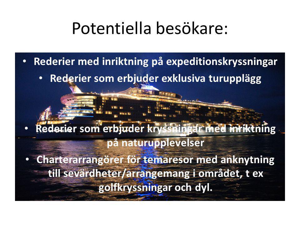 Potentiella besökare: Rederier med inriktning på expeditionskryssningar Rederier som erbjuder exklusiva turupplägg Rederier som erbjuder kryssningar m
