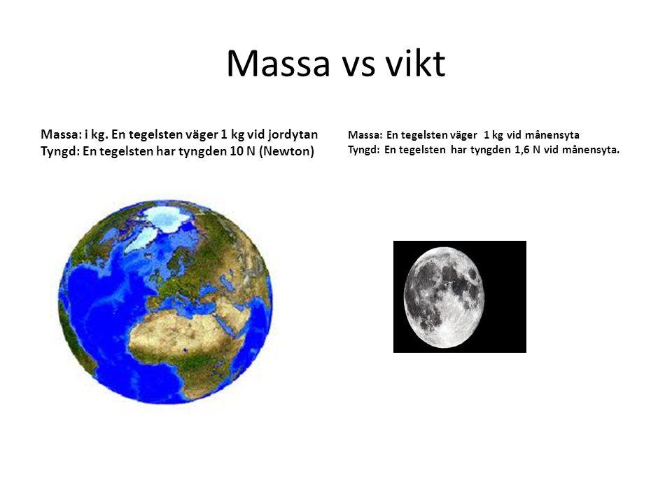 Massa vs vikt Massa: i kg. En tegelsten väger 1 kg vid jordytan Tyngd: En tegelsten har tyngden 10 N (Newton) Massa: En tegelsten väger 1 kg vid månen