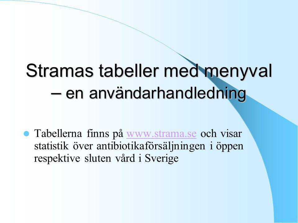 Stramas tabeller med menyval – en användarhandledning Tabellerna finns på www.strama.se och visar statistik över antibiotikaförsäljningen i öppen resp
