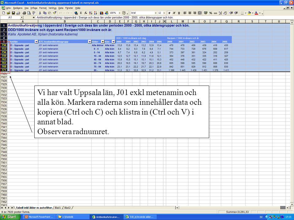Vi har valt Uppsala län, J01 exkl metenamin och alla kön. Markera raderna som innehåller data och kopiera (Ctrl och C) och klistra in (Ctrl och V) i a