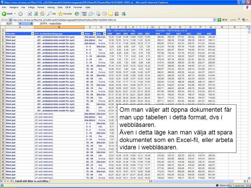 Om man väljer att öppna dokumentet får man upp tabellen i detta format, dvs i webbläsaren. Även i detta läge kan man välja att spara dokumentet som en