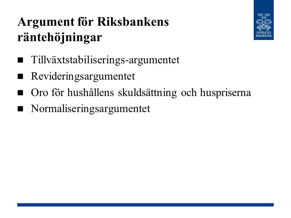 Argument för Riksbankens räntehöjningar Tillväxtstabiliserings-argumentet Revideringsargumentet Oro för hushållens skuldsättning och huspriserna Norma