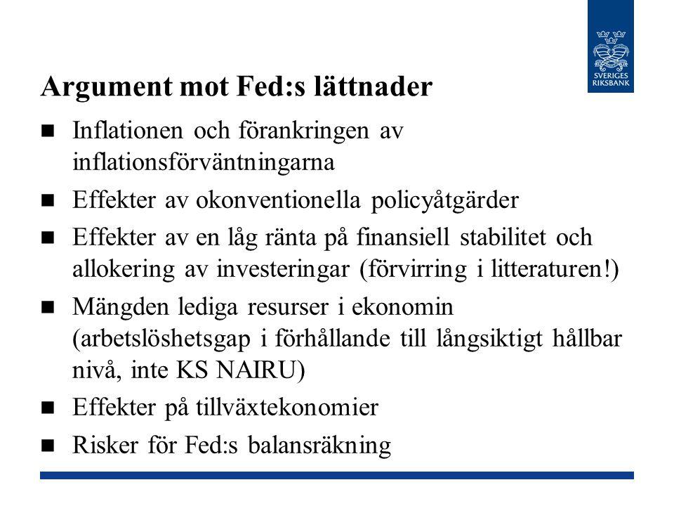 Argument mot Fed:s lättnader Inflationen och förankringen av inflationsförväntningarna Effekter av okonventionella policyåtgärder Effekter av en låg r