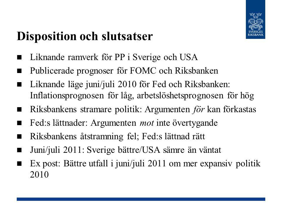 Disposition och slutsatser Liknande ramverk för PP i Sverige och USA Publicerade prognoser för FOMC och Riksbanken Liknande läge juni/juli 2010 för Fe