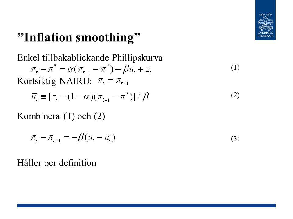 Inflation smoothing (4) (5) Istället: där är den långsiktigt hållbara arbetslösheten (6) Förlustfunktion med kortsiktig NAIRU Kombinera (3) och (4) Jfr.
