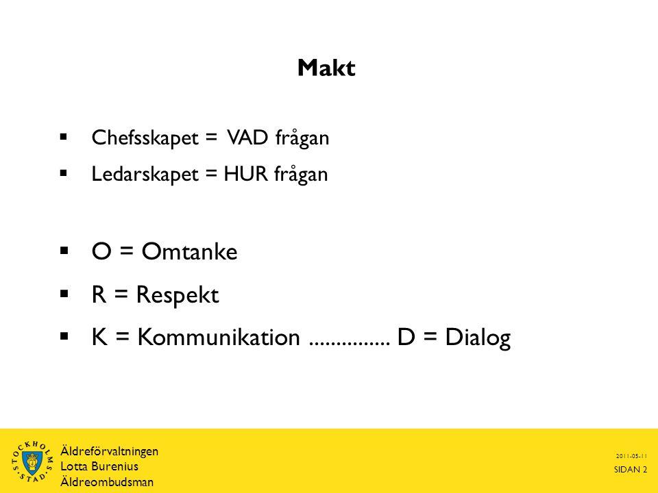 Makt  Chefsskapet = VAD frågan  Ledarskapet = HUR frågan  O = Omtanke  R = Respekt  K = Kommunikation...............