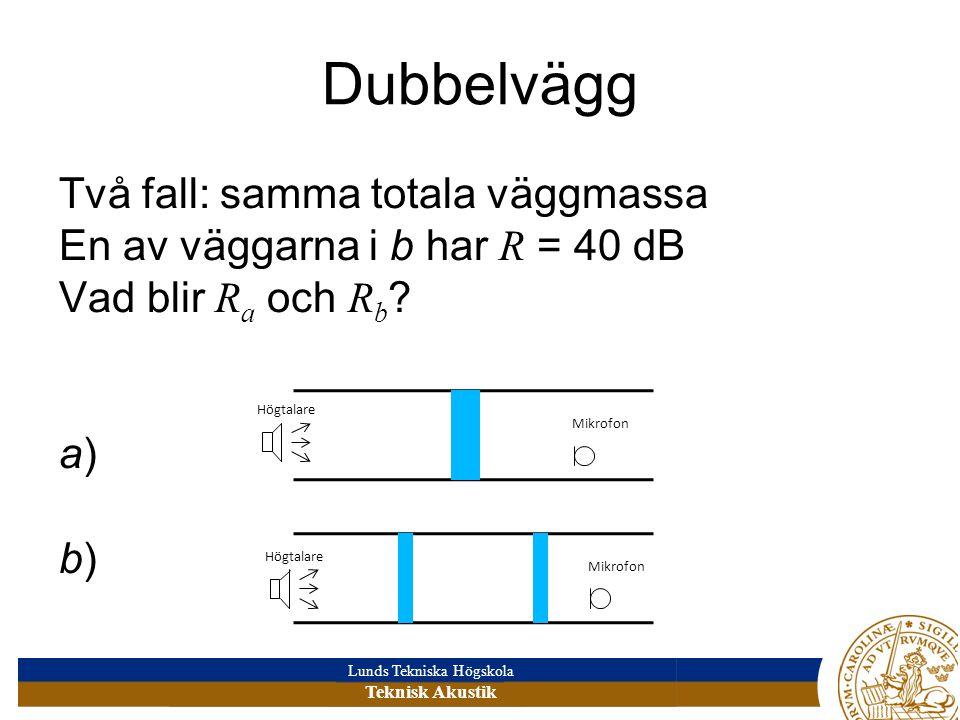 Lunds Tekniska Högskola Teknisk Akustik Dubbelvägg Två fall: samma totala väggmassa En av väggarna i b har R = 40 dB Vad blir R a och R b ? a) b) Högt