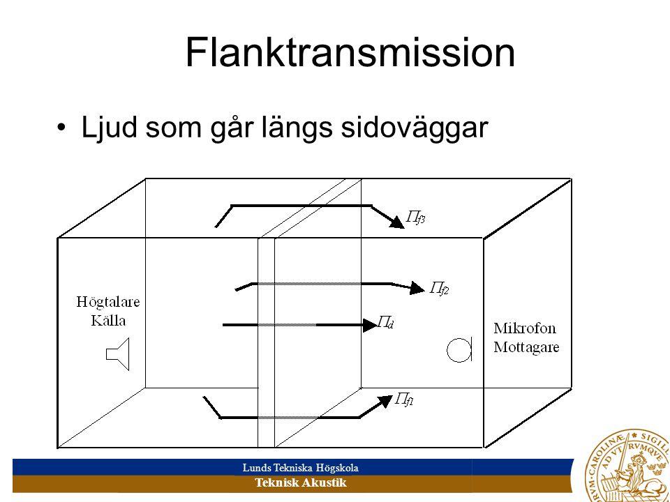 Lunds Tekniska Högskola Teknisk Akustik Flanktransmission Ljud som går längs sidoväggar