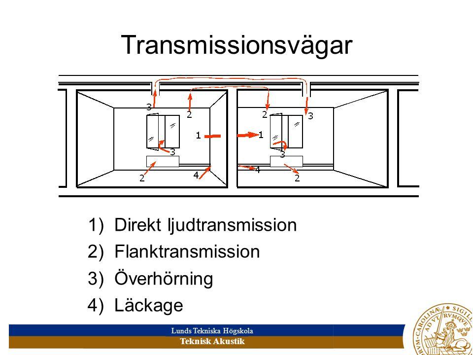 Lunds Tekniska Högskola Teknisk Akustik Transmissionsvägar 1) Direkt ljudtransmission 2) Flanktransmission 3) Överhörning 4) Läckage