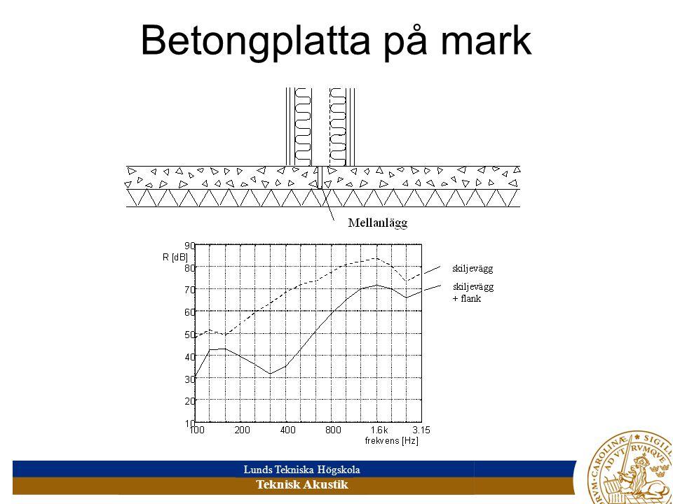 Lunds Tekniska Högskola Teknisk Akustik Betongplatta på mark
