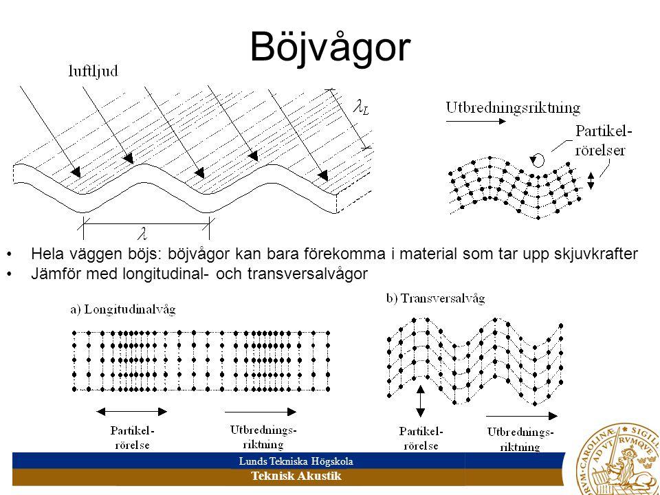 Lunds Tekniska Högskola Teknisk Akustik Böjvågor Hela väggen böjs: böjvågor kan bara förekomma i material som tar upp skjuvkrafter Jämför med longitudinal- och transversalvågor