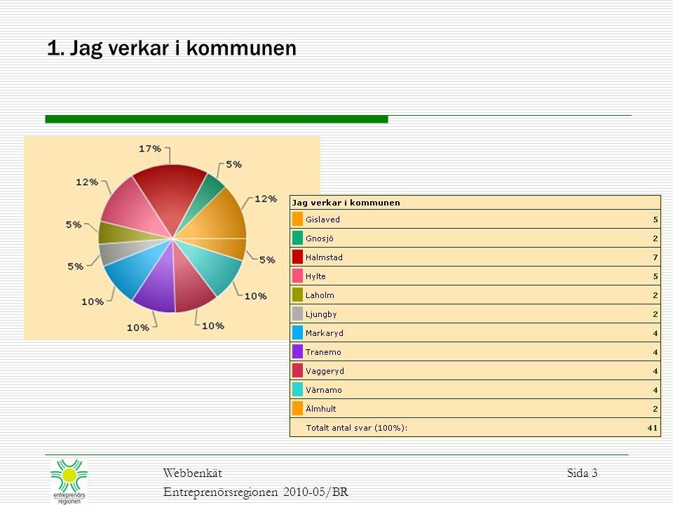 1. Jag verkar i kommunen WebbenkätSida 3 Entreprenörsregionen 2010-05/BR