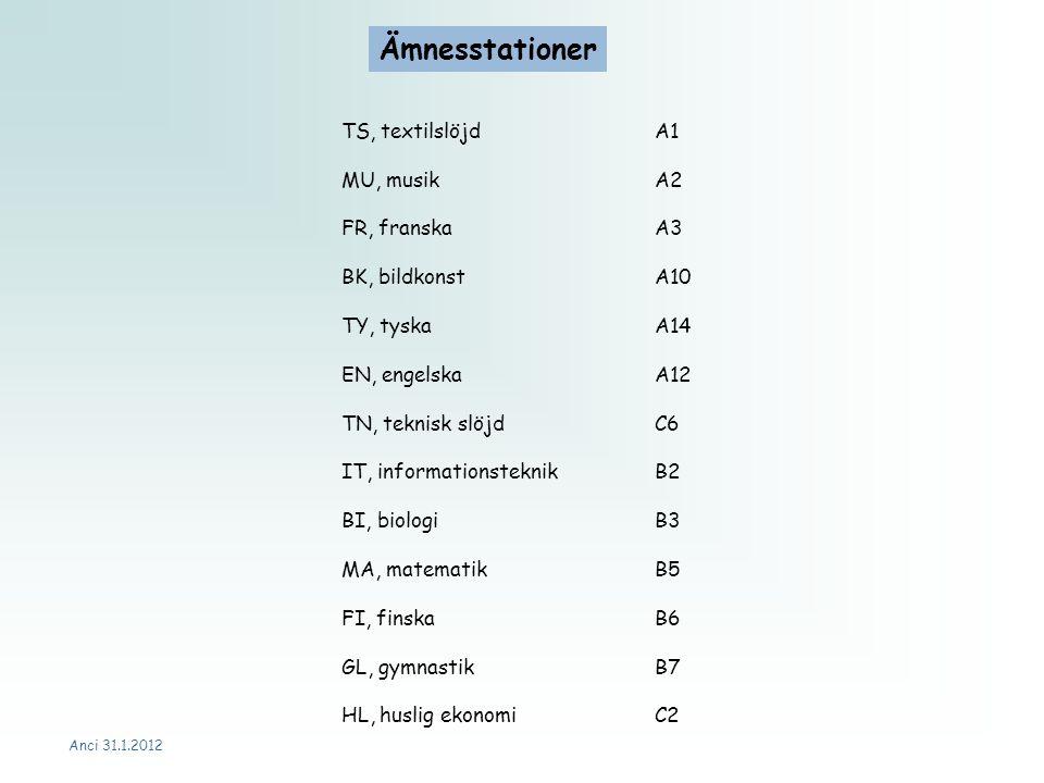 Anci 31.1.2012 TS, textilslöjdA1 MU, musikA2 FR, franskaA3 BK, bildkonstA10 TY, tyskaA14 EN, engelskaA12 TN, teknisk slöjdC6 IT, informationsteknikB2 BI, biologiB3 MA, matematikB5 FI, finskaB6 GL, gymnastikB7 HL, huslig ekonomiC2 Ämnesstationer