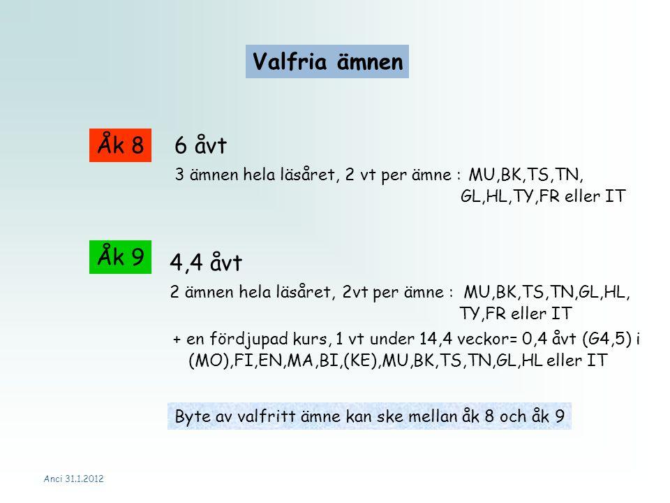Anci 31.1.2012 Valfria ämnen Åk 86 åvt 3 ämnen hela läsåret, 2 vt per ämne : MU,BK,TS,TN, GL,HL,TY,FR eller IT Åk 9 4,4 åvt 2 ämnen hela läsåret, 2vt per ämne : MU,BK,TS,TN,GL,HL, TY,FR eller IT + en fördjupad kurs, 1 vt under 14,4 veckor= 0,4 åvt (G4,5) i (MO),FI,EN,MA,BI,(KE),MU,BK,TS,TN,GL,HL eller IT Byte av valfritt ämne kan ske mellan åk 8 och åk 9