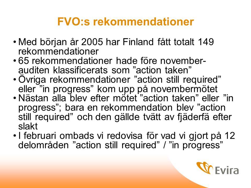 FVO:s rekommendationer Med början år 2005 har Finland fått totalt 149 rekommendationer 65 rekommendationer hade före november- auditen klassificerats som action taken Övriga rekommendationer action still required eller in progress kom upp på novembermötet Nästan alla blev efter mötet action taken eller in progress ; bara en rekommendation blev action still required och den gällde tvätt av fjäderfä efter slakt I februari ombads vi redovisa för vad vi gjort på 12 delområden action still required / in progress