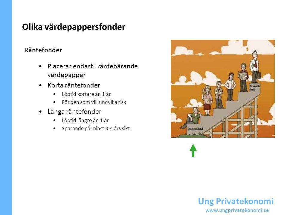 Ung Privatekonomi www.ungprivatekonomi.se Olika värdepappersfonder Räntefonder Placerar endast i räntebärande värdepapper Korta räntefonder Löptid kor