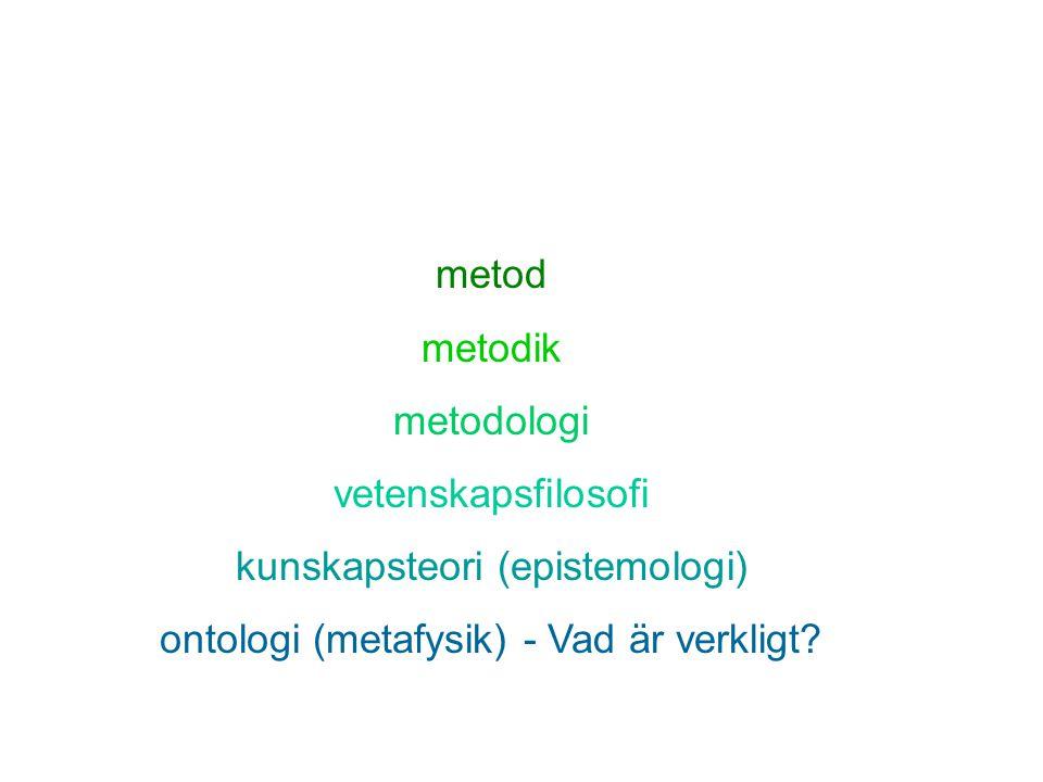 Metodologi Med metodologi kan man mena metod, metodik eller metodologi (metodlära).
